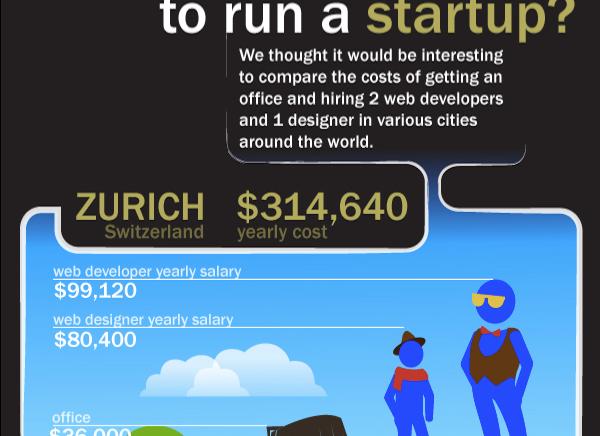 startupy1