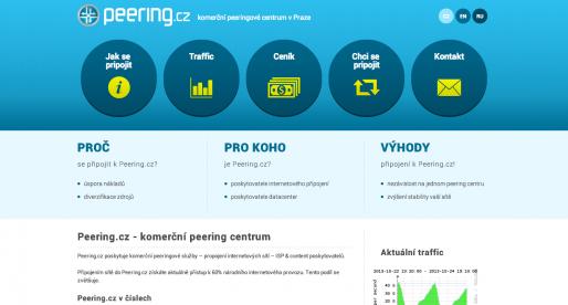 Peering.cz Zdeňka Cendry už má 20% tržní podíl