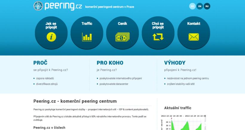 Peering.cz
