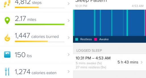 Fitbit aktualizoval svoji iOS appku. Trackovací náramek už není třeba…stačí vlastnit iPhone 5s.