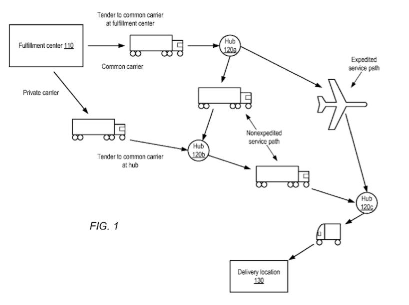 patent_amazon