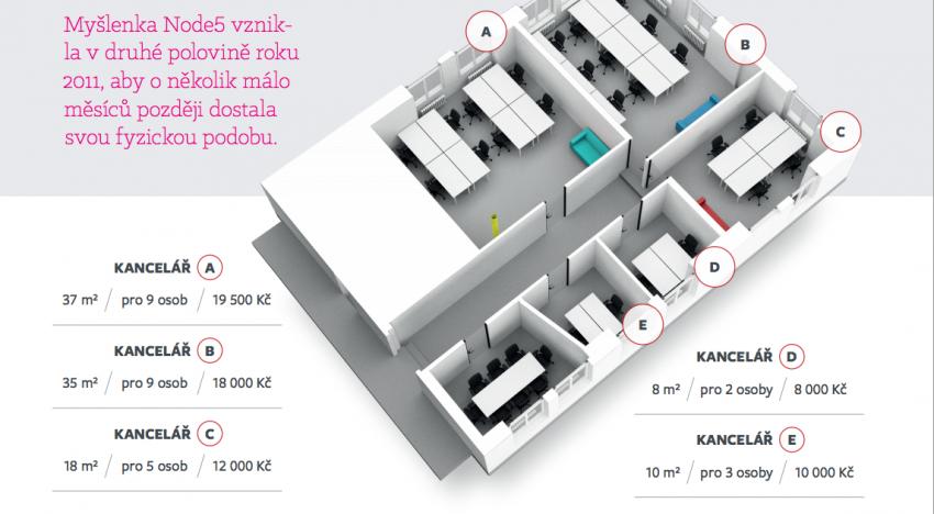 Smíchovský Node5 rozšiřuje prostory a zve nové startupy