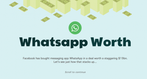 Co všechno lze koupit za 19 miliard dolarů, které Facebook vysázel za WhatsApp?