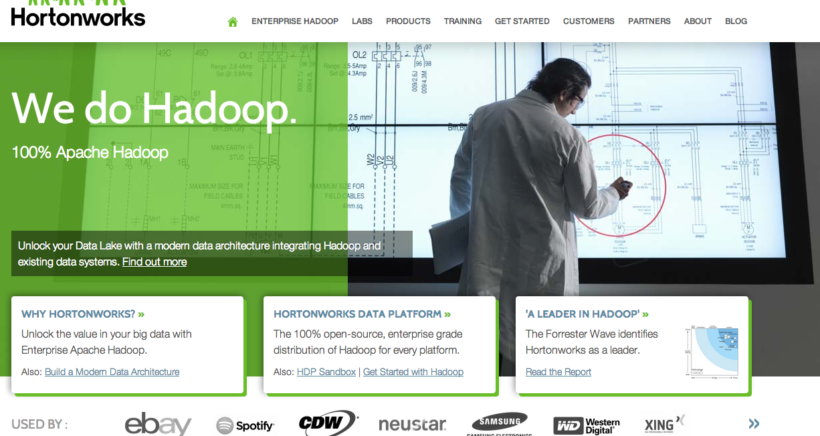 Hortonworks. We Do Hadoop.