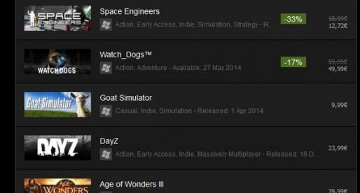 Česká nezávislá hra Space Engineers nejprodávanějším titulem na Steamu