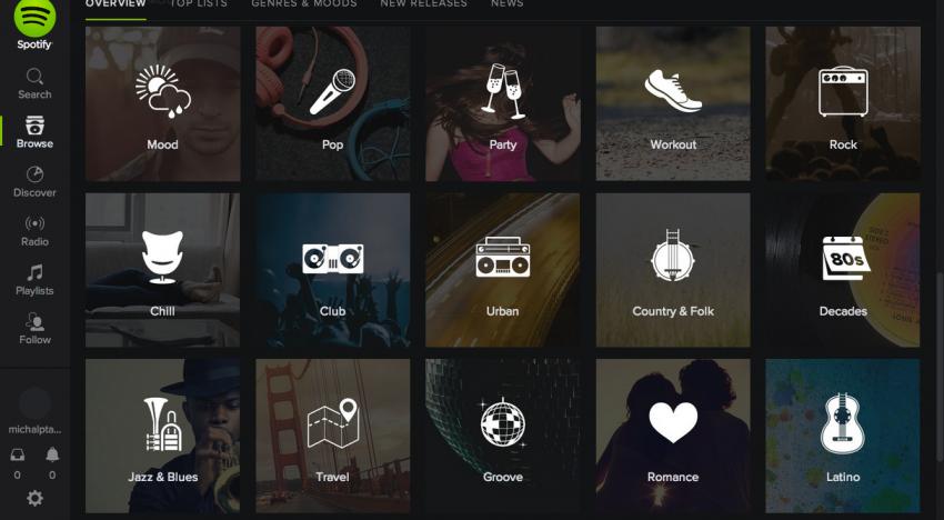 Spotify v jednání o nové investici ve výši 500 milionů dolarů – jaká se očekává valuace?