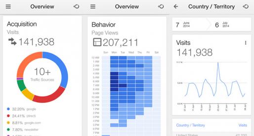 Google Analytics míří na iPhone