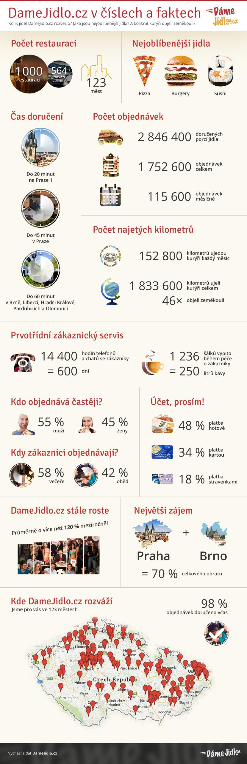 Infografika…