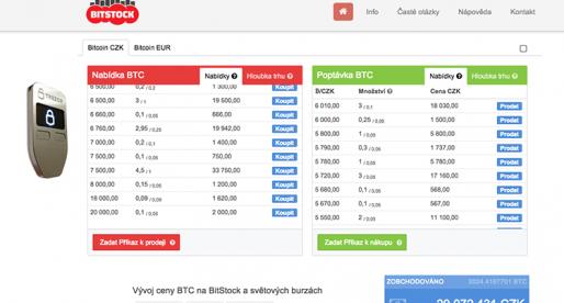 Česká bitcoinová burza BitStock hlásí obrat 20 milionů Kč