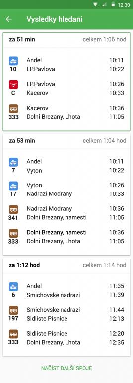 Pubtran_Results_full