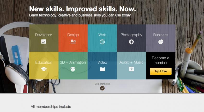 LinkedIn utratil 1,5 miliardy dolarů za populární vzdělávací platformu