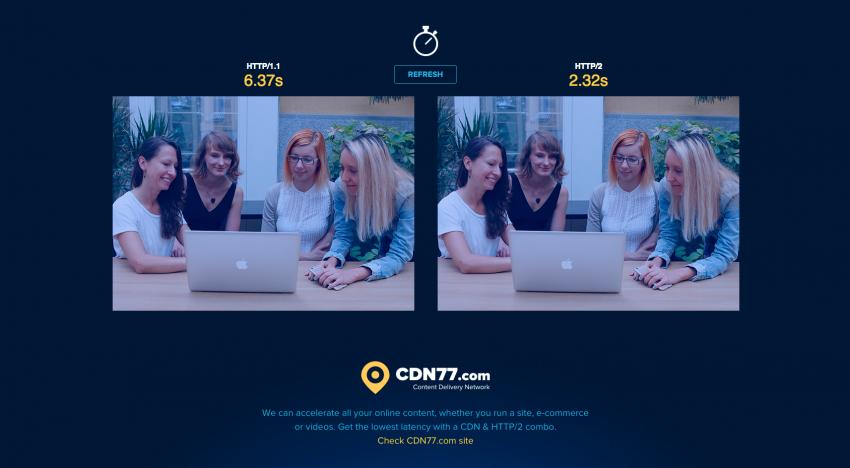 CDN77 Zdeňka Cendry jako první na světě spouští protokol, který několikanásobně zrychlí načítání obsahu webu