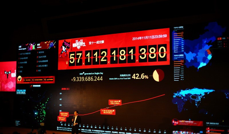 Čínský e-commerce gigant Alibaba vygeneroval při prodejním svátku 125 miliard korun během 90 minut