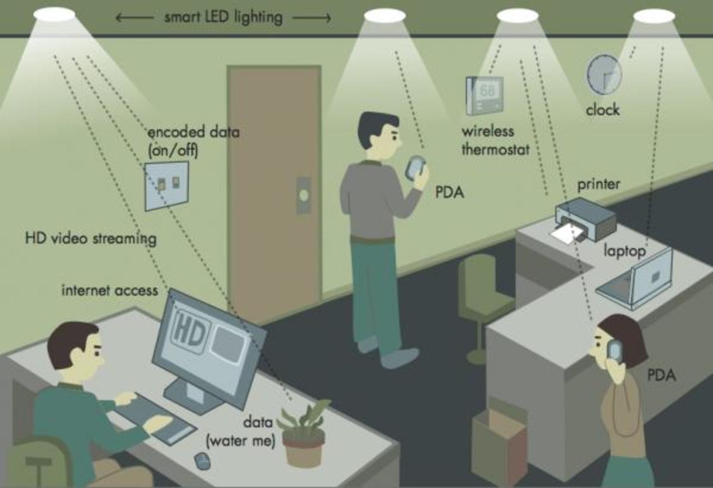 Diagram ukazující funkčnost nové technologie (Zdroj. Boston University)