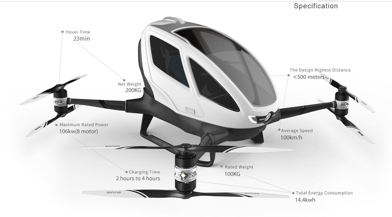 dron-20