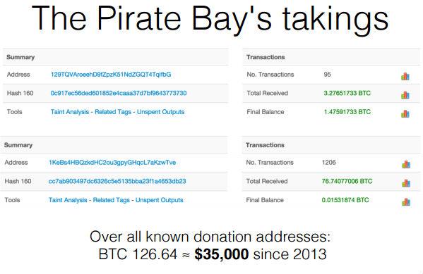 tpb-bitcoin