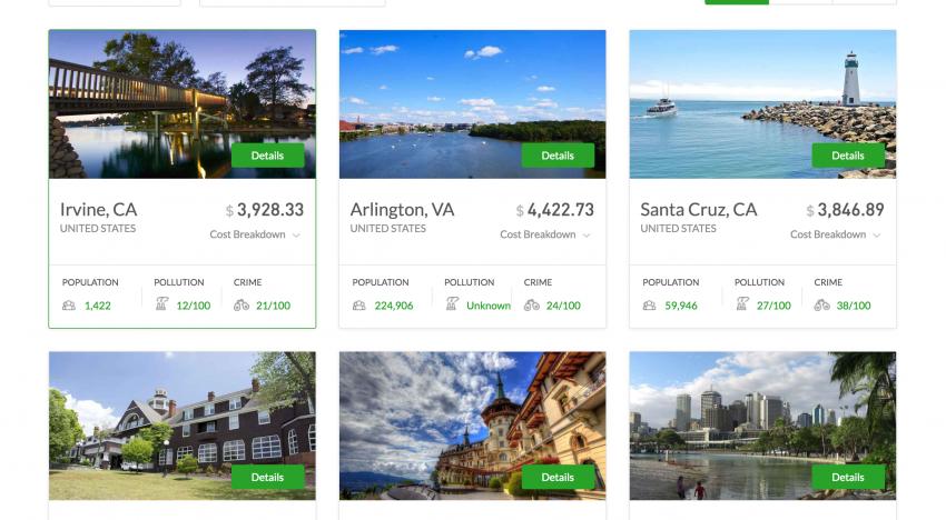 Tento nástroj rychle vyhledá ideální místo k bydlení na základě vašeho měsíčního příjmu