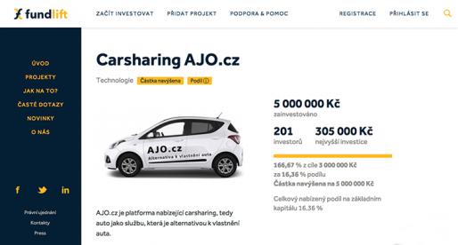 Carsharingový startup AJO.cz získal na investicích nakonec přes 7 milionů korun