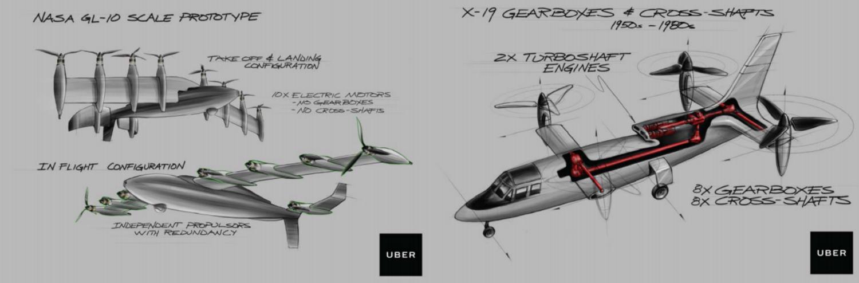 Návrh, jak by mohly vypadat vrtule.