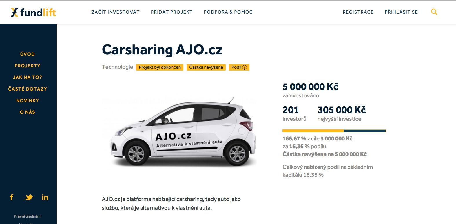 AJO.cz na Fundlift