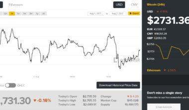 bitcoin_080217_mp