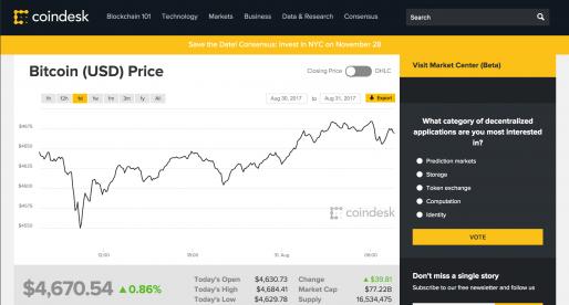 V ČR lze nyní platit kryptoměnami Bitcoin, Ethereum a Litecoin i na realitním trhu