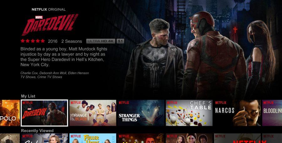 Netflix je v dluhu přes 20 miliard dolarů