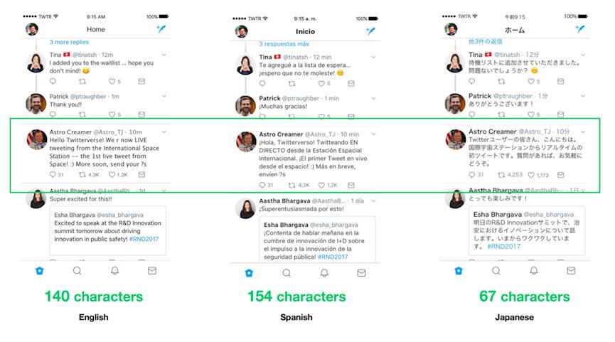 Stejné tweety v různých jazycích