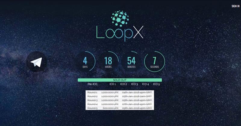 Kryptostartup LoopX, který vybral za pomocí ICO přes 4 miliony dolarů, zmizel i s penězi investorů