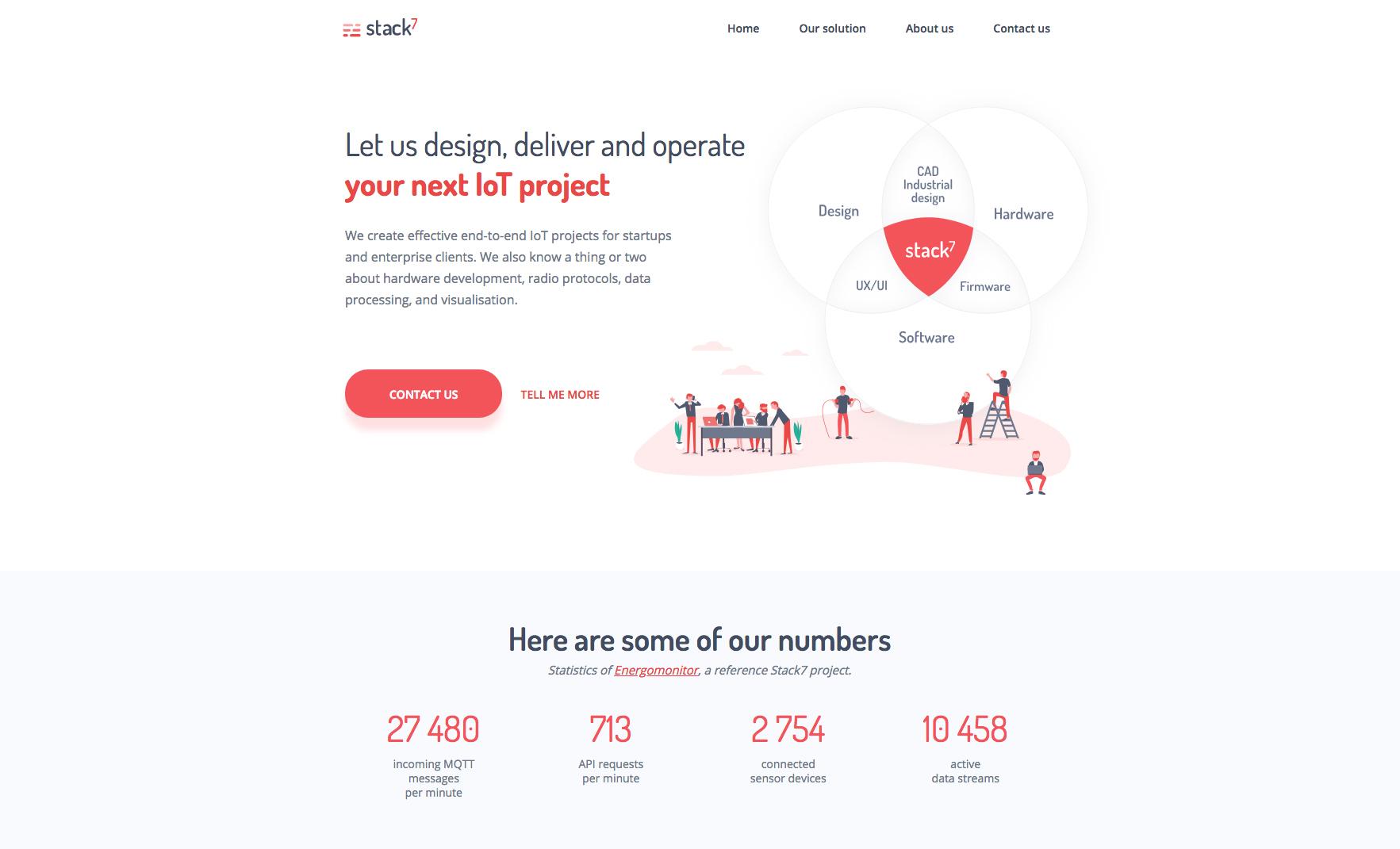 Web nově spuštěné služby Stack7