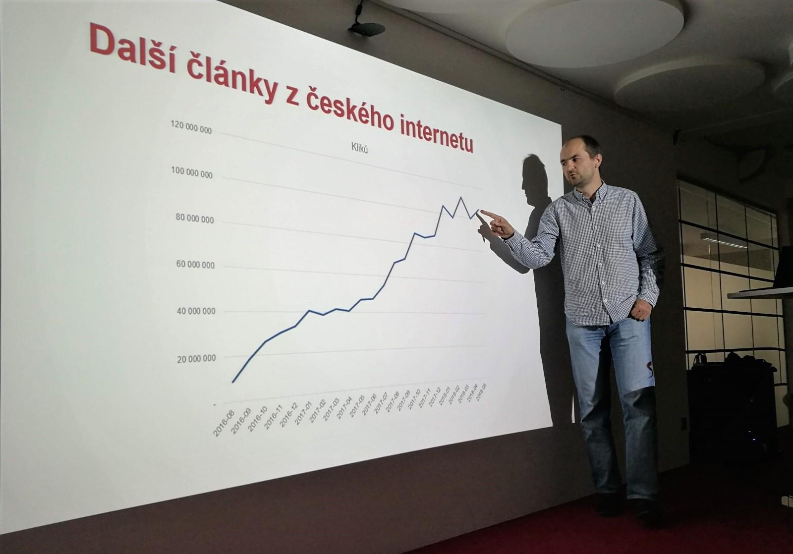 Pavel Zima představuje čísla o sekci Další články z českého internetu