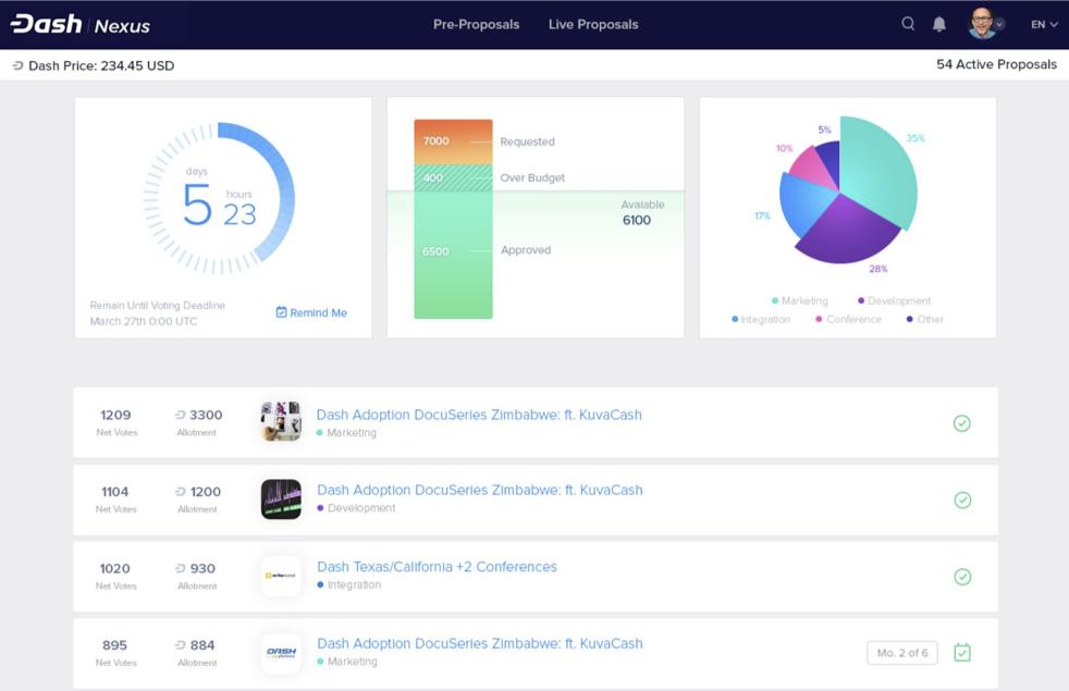 Návrh nové platformy DashNexus