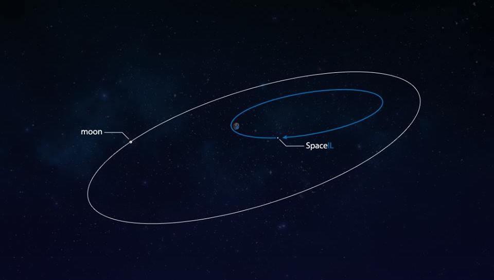 Let na měsíc zabere SpaceIL dva měsíce