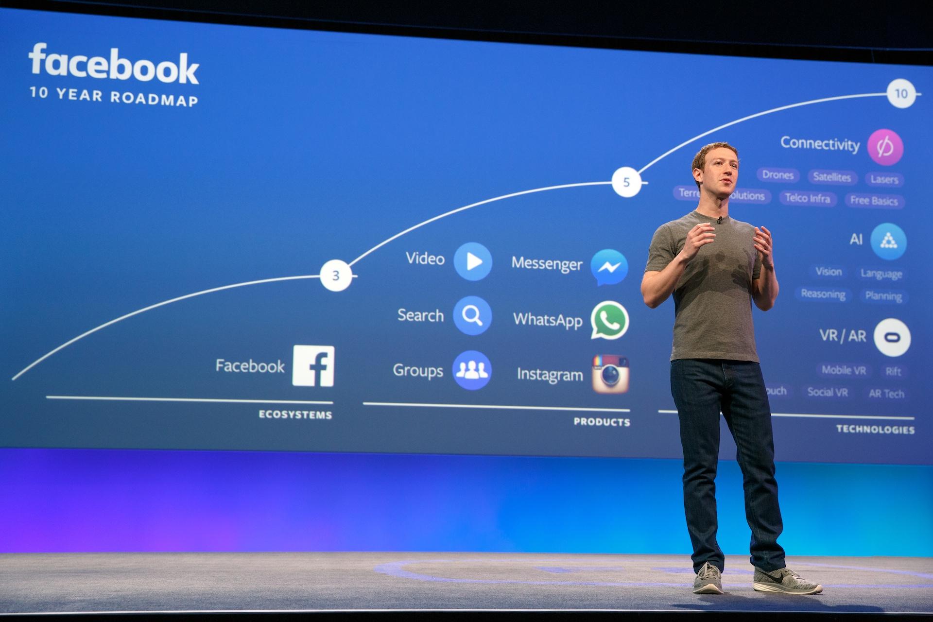 Impérium Marka Zuckerberga už není zdaleka jen Facebook