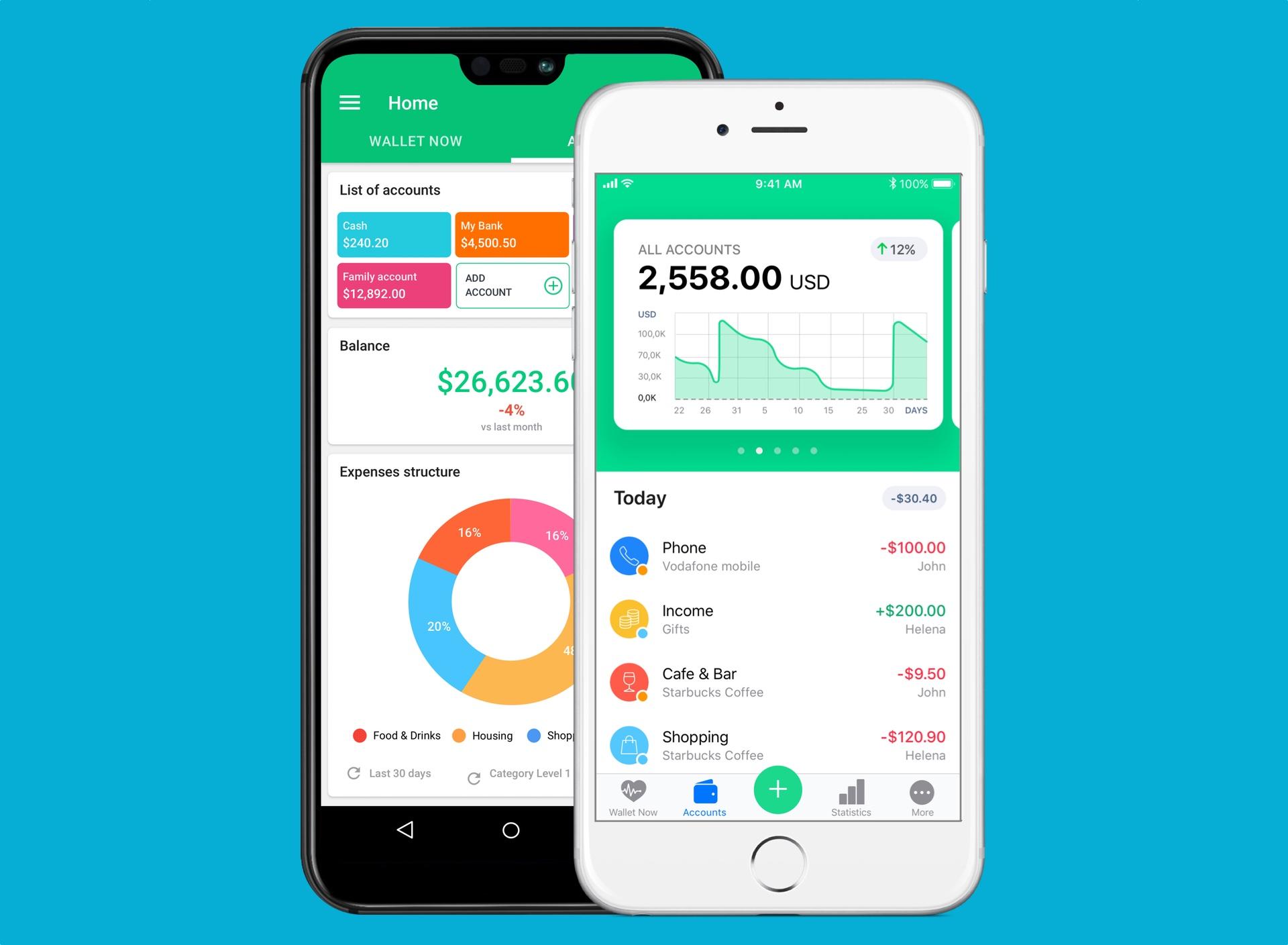 Aplikace Wallet od BudgetBakers